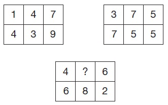 What Number Should Replace The Question Mark